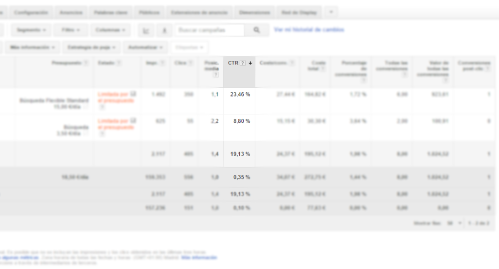 Google Adwords unifica el CTR de búsqueda y display