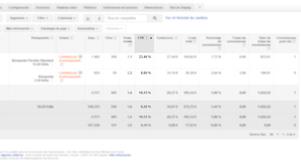 Google Adwords unifica el CTR de búsqueda y display